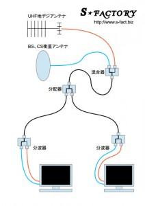 地デジBS/CSアンテナ配線図